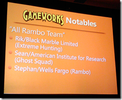 "Gameworks notables. ""All Rambo Team"", Rik/Black Marble Limted (Extreme Hunting)"